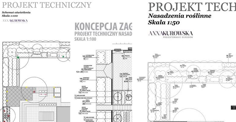 Projekt techniczny ogrodu