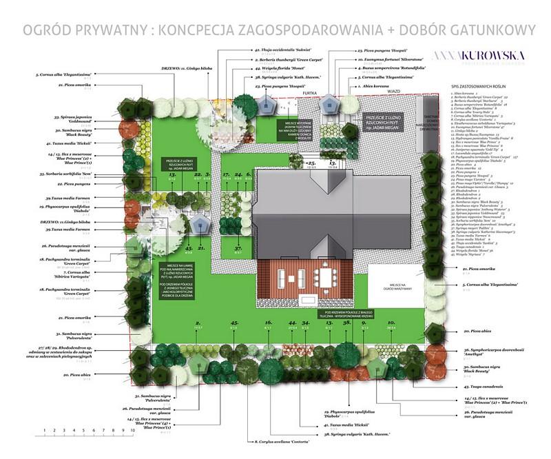 projektant ogrodów radom